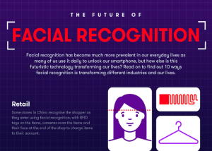 REVEALED: The top 10 ways facial recognition will transform our lives