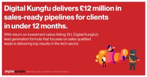 Digital Kungfu delivers £12 million in sales-ready pipelines for clients in under 12 months