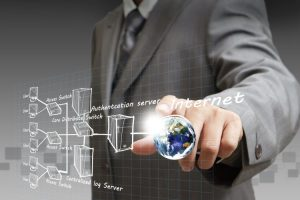 How To Bring Your Business Into The Future